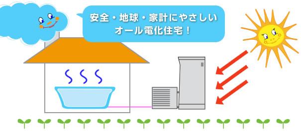 安全・地球・家計にやさしいオール電化住宅!